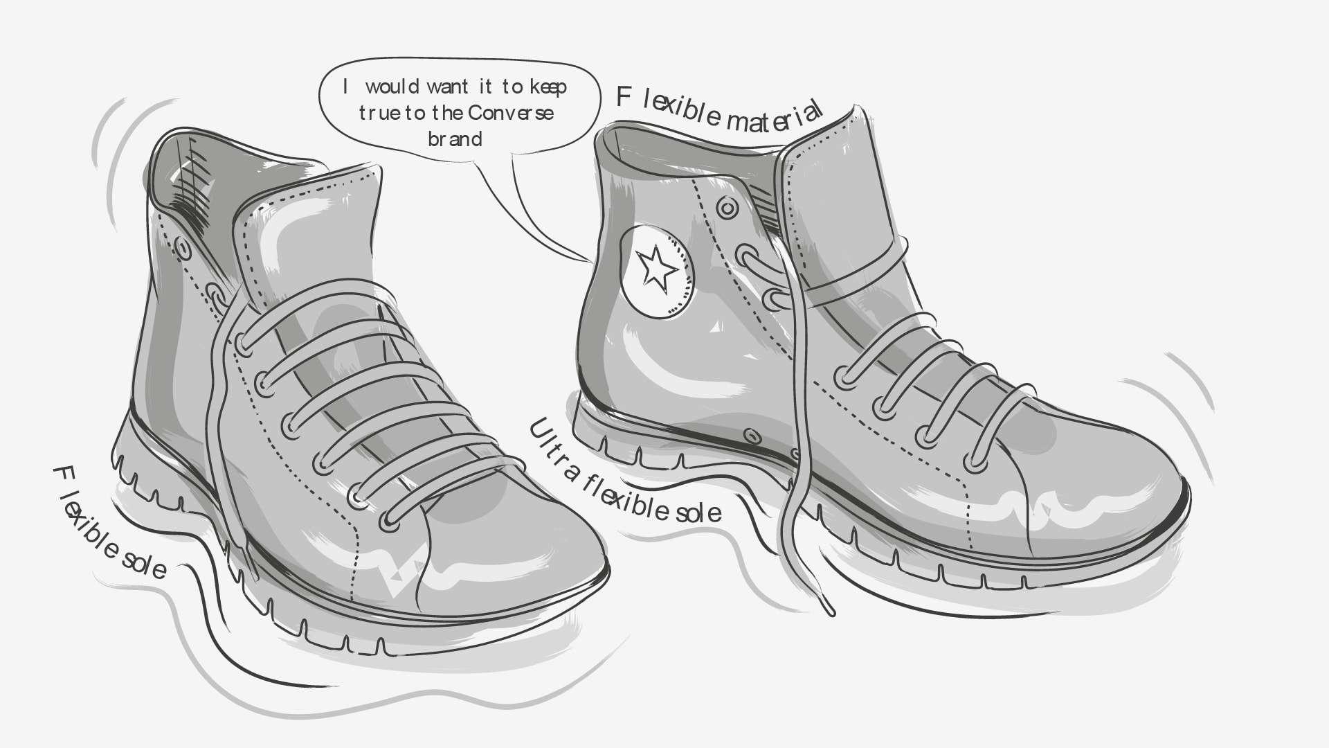 converse illustrations � vicky garcia art